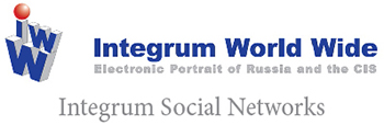Integrum Social Networks